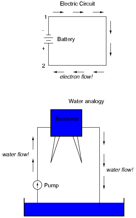 voltage and current basic concepts of electricity Alarm Circuit Wire Circuit Board