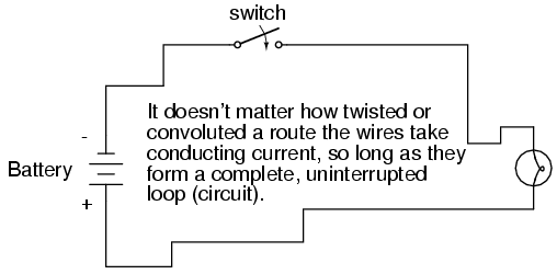 Open switch definition