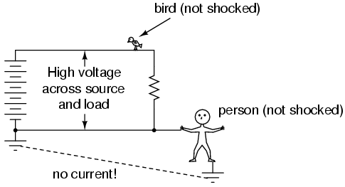 Electrical Resistance Definition For Kids