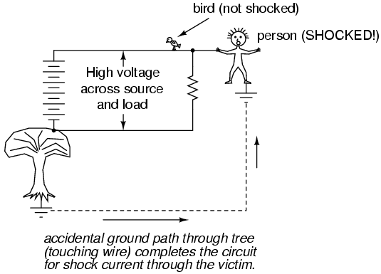 shock current path | electrical safety | electronics textbook, Circuit diagram