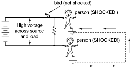 shock current path