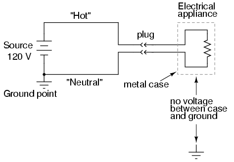 safe circuit design | electrical safety | electronics textbook, Circuit diagram