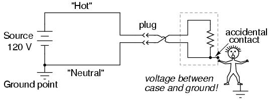 Safe Circuit Design | Electrical Safety | Electronics Textbook