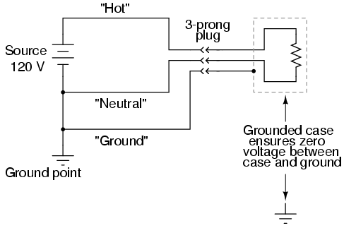 safe circuit design electrical safety electronics textbook safe circuit design