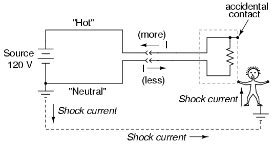 Safe Circuit Design | Electrical Safety | Electronics Textbook