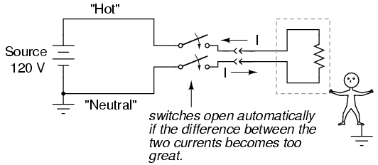 00078 safe circuit design electrical safety electronics textbook difference between wiring diagram and circuit diagram at sewacar.co