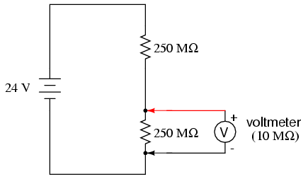 voltmeter impact on measured circuit dc metering circuits Ammeter Voltmeter Schematic Motor this effectively reduces the lower resistance from 250 m� to 9 615 m� (250 m� and 10 m� in parallel), drastically altering voltage drops in the circuit