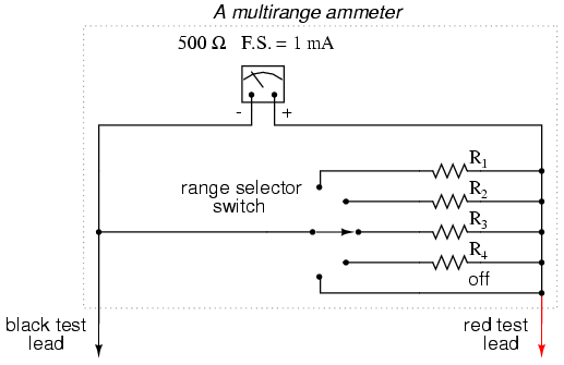 ammeter design dc metering circuits electronics textbook notice that the range resistors are connected through the switch so as to be in parallel the meter movement rather than in series as it was in the