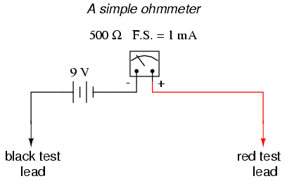 ohmmeter design dc metering circuits electronics textbook rh allaboutcircuits com series type ohmmeter circuit diagram ohmmeter circuit diagram and working