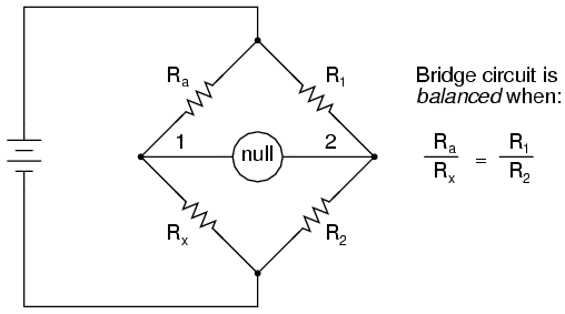 bridge circuits | dc metering circuits | electronics textbook, Circuit diagram