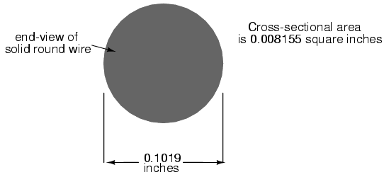 Conductor size physics of conductors and insulators electronics the wire cross section picture shown above is of course not drawn to scale the diameter is shown as being 01019 inches calculating the area of the greentooth Image collections
