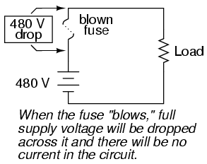 fuses physics of conductors and insulators electronics textbook rh allaboutcircuits com fuse in a electric circuit fuse symbol in a circuit