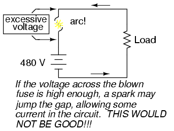 Fuses physics of conductors and insulators electronics textbook if the fuse isnt made long enough on a high voltage circuit a spark may be able to jump from one of the melted wire ends to the other completing the keyboard keysfo Images