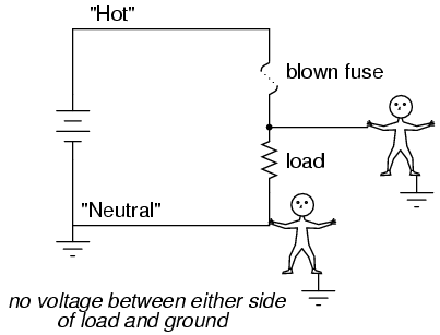 fuses physics of conductors and insulators electronics textbook rh allaboutcircuits com fuse in a circuit board fuse in a dc circuit