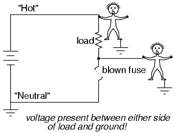 fuses physics of conductors and insulators electronics textbook rh allaboutcircuits com fuse in a circuit diagram fuse in a dc circuit
