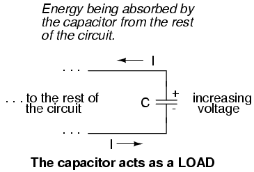 Electric fields and capacitance capacitors electronics textbook conversely when the voltage across a capacitor is decreased the capacitor supplies current to the rest of the circuit acting as a power source keyboard keysfo Image collections