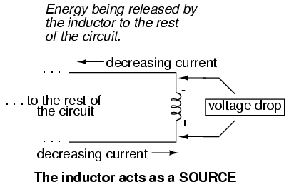 Magnetic Fields and Inductance | Inductors | Electronics Textbook