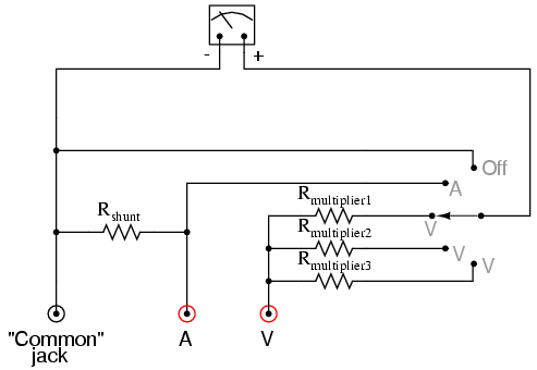 multimeters dc metering circuits electronics textbook rh allaboutcircuits com simple analog multimeter circuit diagram analog multimeter circuit diagram pdf
