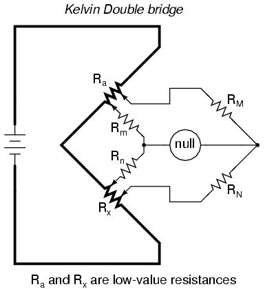 bridge circuits