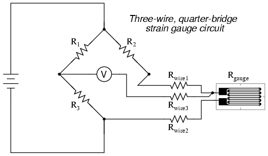 Strain gauges electrical instrumentation signals electronics because the third wire carries practically no current due to the voltmeters extremely high internal resistance its resistance will not drop any greentooth