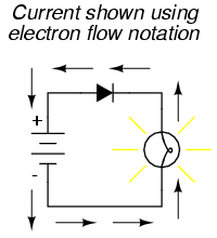 conventional versus electron flow basic concepts of