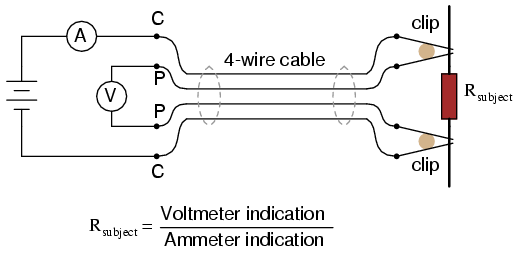 Insulated Probe To Measure Current On Wire : Kelvin wire resistance measurement dc metering
