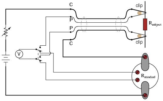 "kelvin 4 wire resistance measurement dc metering circuits all current carrying wires in the above circuit are shown in ""bold "" to easily distinguish them from wires connecting the voltmeter across both resistances"
