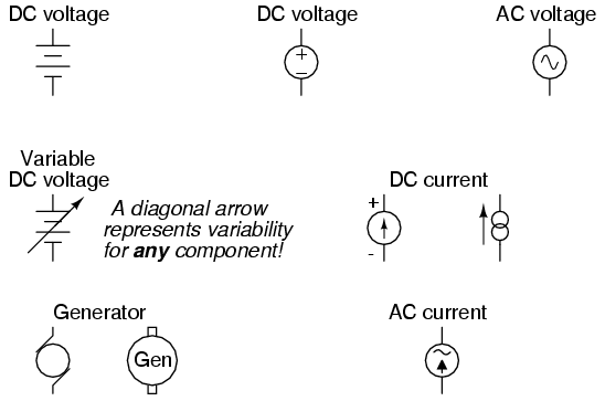 power sources | circuit schematic symbols | electronics textbook, Wiring circuit