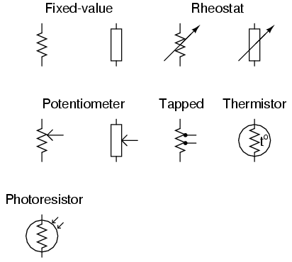 Resistors Types | Circuit Schematic Symbols | Electronics Textbook on heater schematic, rheostat schematic, starter schematic, fan schematic, photoresistor schematic, capacitor schematic, light schematic, coil schematic, breaker schematic, shunt schematic, spring schematic, fuse schematic, tube schematic, wire schematic, voltage schematic, wiring schematic, eniac schematic, battery schematic, diode schematic, inductor schematic,