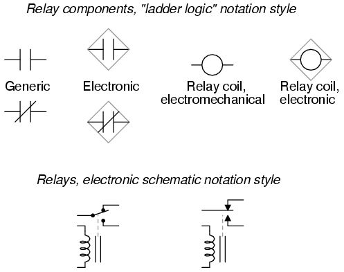 Switches Electrically Actuated Relays Circuit Schematic Symbols