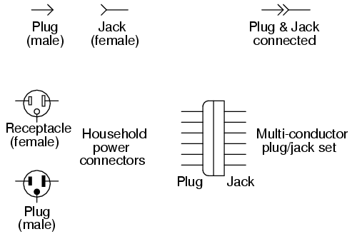 connectors circuit schematic symbols electronics textbook connectors chapter 9 circuit schematic symbols