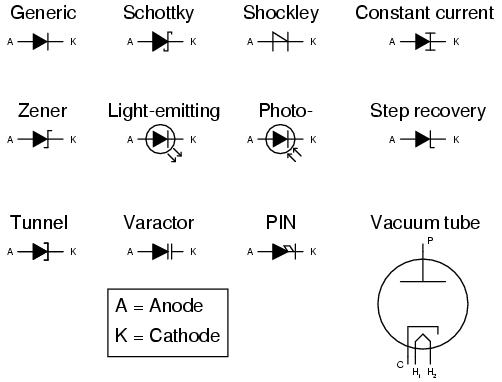 diodes | circuit schematic symbols | electronics textbook, Circuit diagram