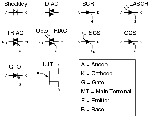 The Thyristor on circuit board schematic diagram symbols