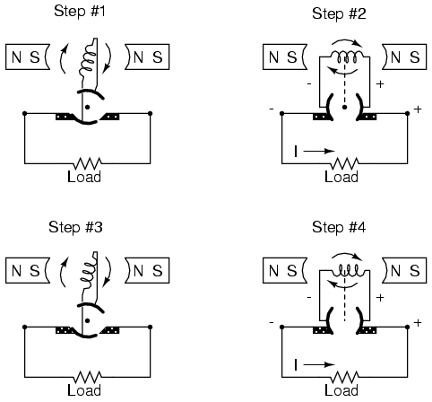 alternating current diagram. dc generator operation alternating current diagram