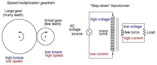 Alternating circuit definition
