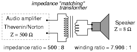 Special Transformers And Applications Transformers
