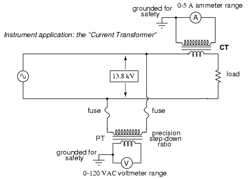 02156 special transformers and applications transformers electronics current transformer diagram at readyjetset.co