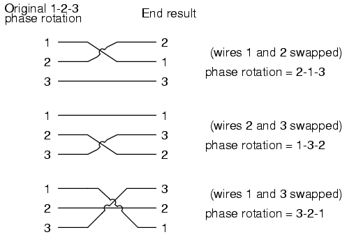 Phase Rotation Polyphase Ac Circuits Electronics Textbook