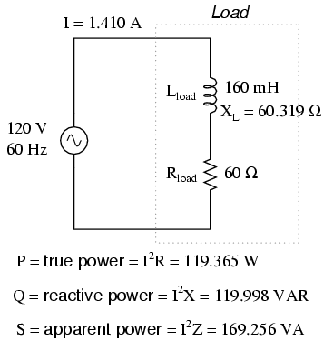 True Reactive And Apparent Power Power Factor Electronics Textbook