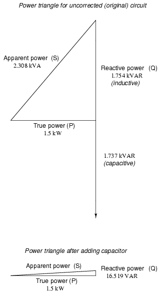 Why is capacitor placed in parallel for power factor correction