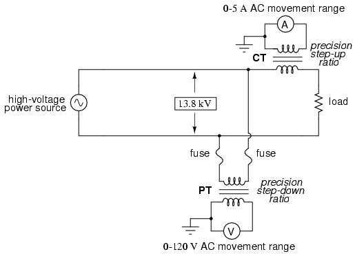 Ac Voltmeters And Ammeters