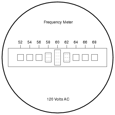 02249 frequency and phase measurement ac metering circuits simple wiring diagram frequency meter at n-0.co