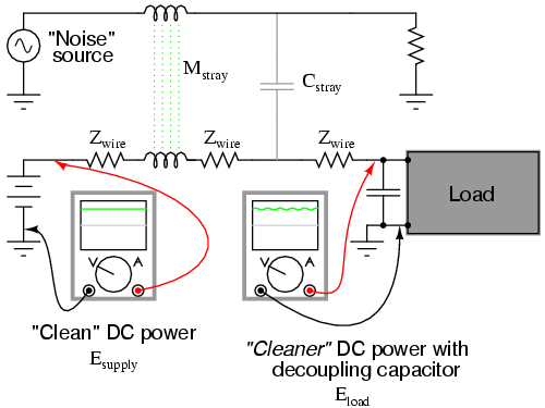 Filter capacitor in power supply