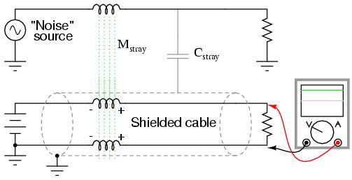 Pleasant Shielded Wire Symbol Schematic Basic Electronics Wiring Diagram Wiring Cloud Pendufoxcilixyz