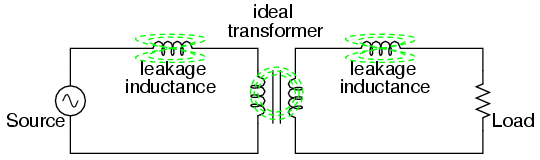 Mutual Inductance and Basic Operation | Transformers | Electronics on transformer formulas, transformer winding diagrams, transformer grounding, transformer installation, transformer types, ceiling fans diagrams, 3 phase motor control diagrams, three-phase transformer diagrams, transformer blueprints, transformer vector diagrams, transformer phase displacement diagrams, transformer design diagrams, transformer fuse sizing, transformer single line diagram, transformer connection diagrams, transformer schematic diagram, transformer hook up diagrams, transformer equations, transformer electrical, led circuit diagrams,