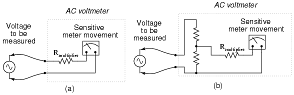 ac voltmeters and ammeters ac metering circuits electronics multiplier resistor a or resistive divider b scales the range of the basic meter movement