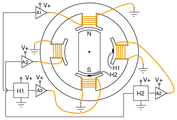 02462 brushless dc motor ac motors electronics textbook dc electric motors wiring diagrams at crackthecode.co