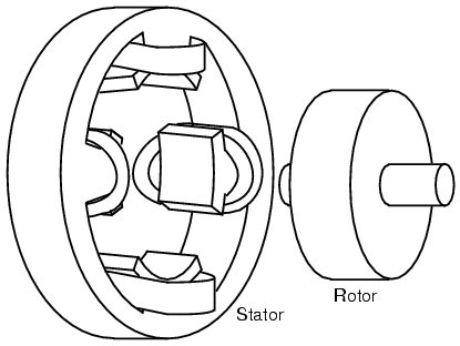 Tesla Polyphase Induction Motors AC Motors – Rotor And Stator Single Phase Motor Wiring Diagrams