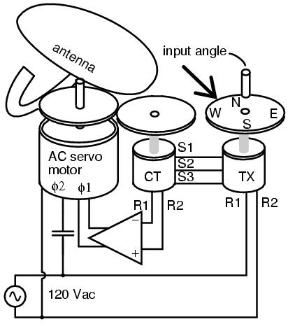 selsyn  synchro  motors