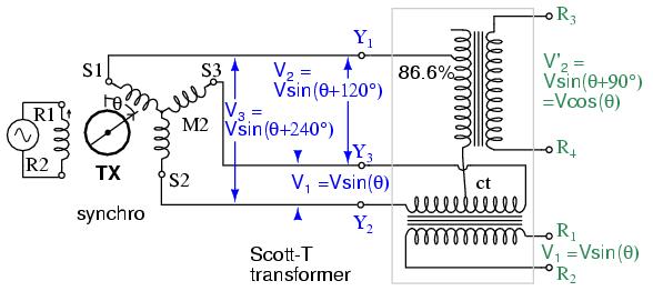 selsyn synchro motors ac motors electronics textbook